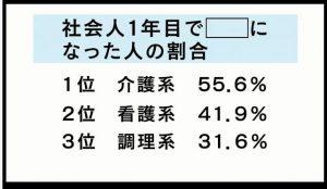 NHKキントレノウトレ問題